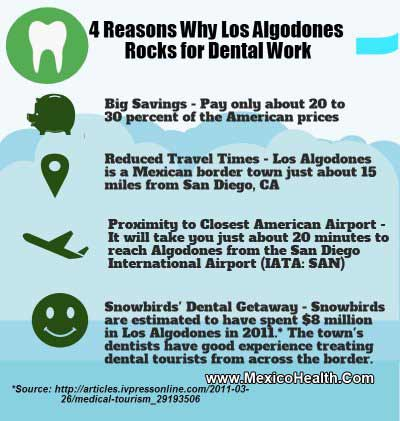 Reasons Algodones Dental