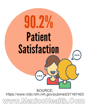 Patient Satisfaction After TKA