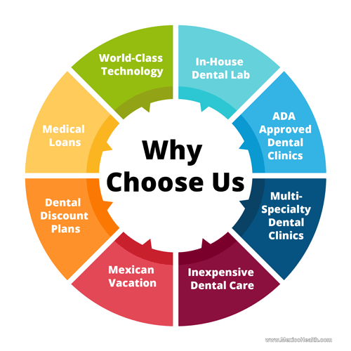 why choose us